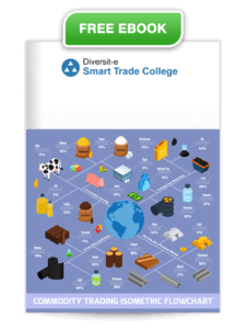 A Beginners Guide to Trading Commodities [FREE eBook]